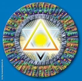 Esoterik - Mandala